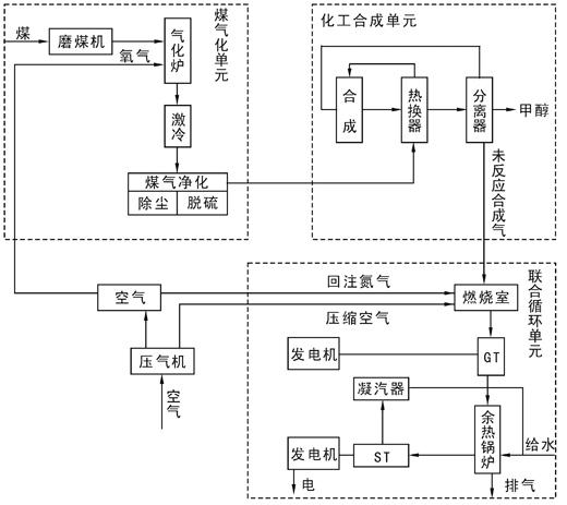 气油7kw发电机电路图